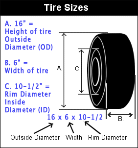 measuring a forklift tire